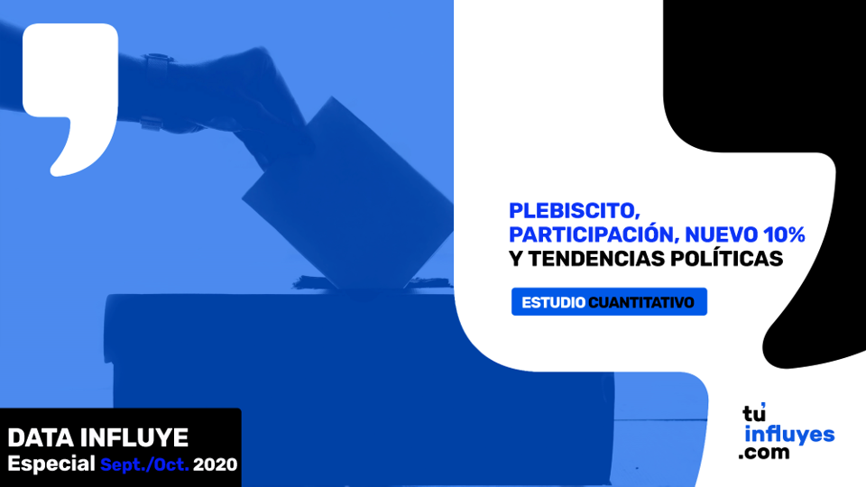 Estudio Plebiscito 2020